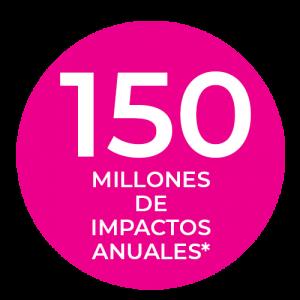 impactos anuales