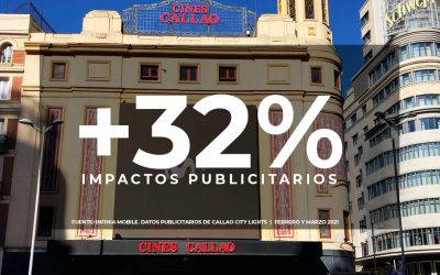 AUMENTAN UN 32% LOS IMPACTOS DE CALLAO CITY LIGHTS