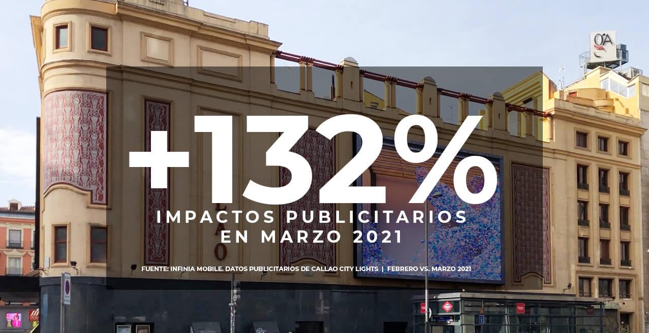 impactos marzovsfebrero2021