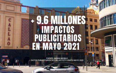 CERCA DE 9,6 MILLONES DE IMPACTOS EN MAYO