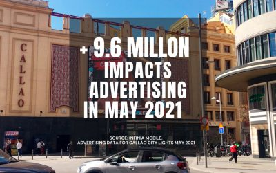 NEARLY 9.6 MILLION OF DOOH IMPACTS IN MAY