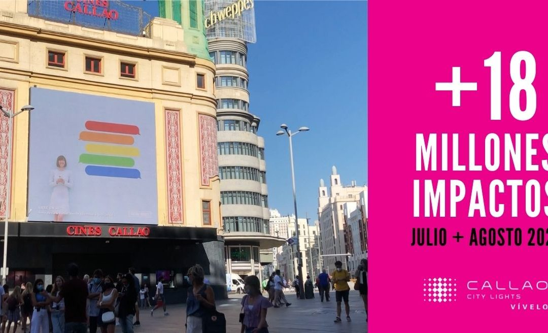 CALLAO CITY LIGHTS IMPACTS GROW BY 128%
